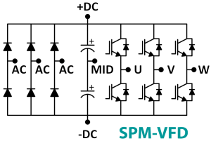 Circuit diagram of Variable Frequency Drive (VFD) module
