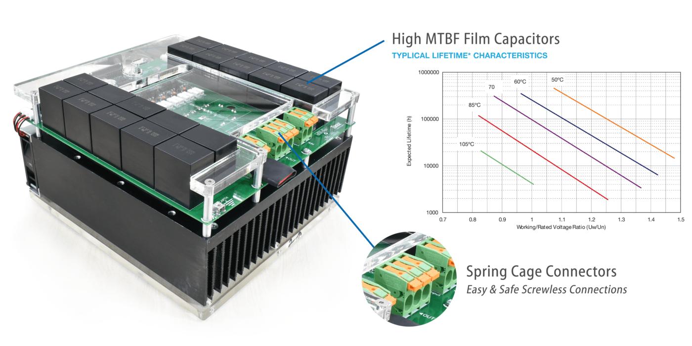 Film Capacitor Based Inverter Stack