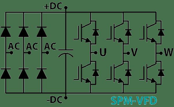 SPM-VFD 3 Phase Inverter Development Kit