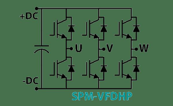 SPM-VFD High Power 3 Phase Inverter Development Kit