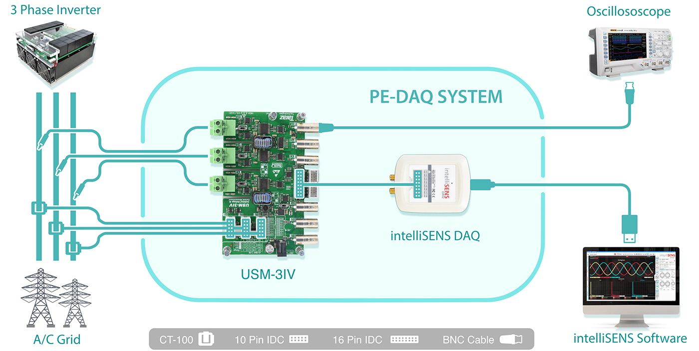 Power Electronics Lab Measurement Solution that can replace differential voltage and current probes, oscilloscopes and power analyzers