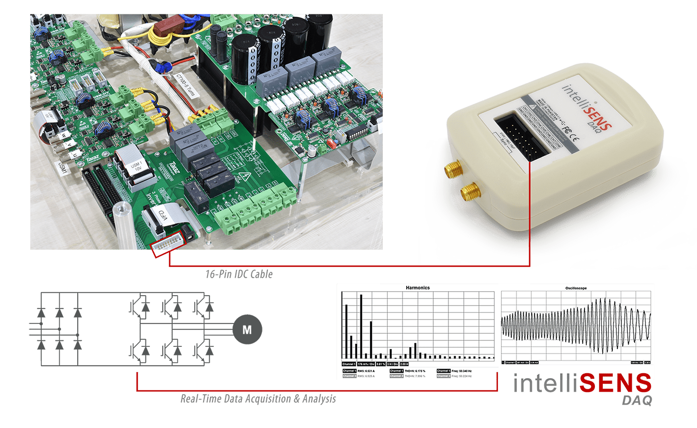 Real-Time Monitoring of Power Electronics Hardware