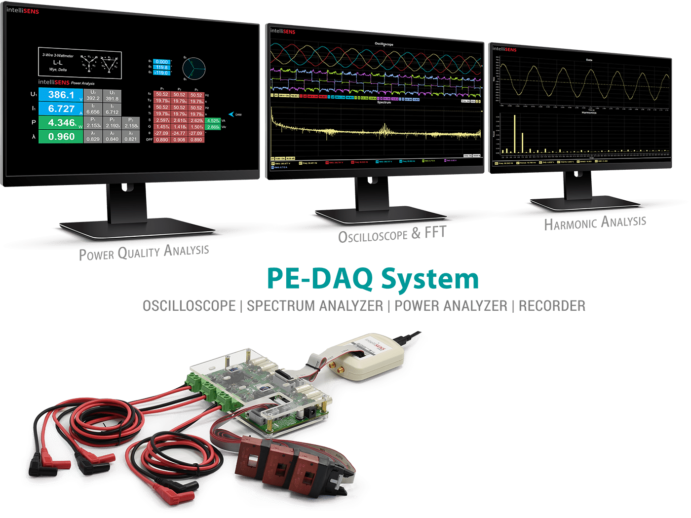 Power Electronics Measurement and DAQ System that can replace 3 phase power quality analyzer, oscilloscope & recorder