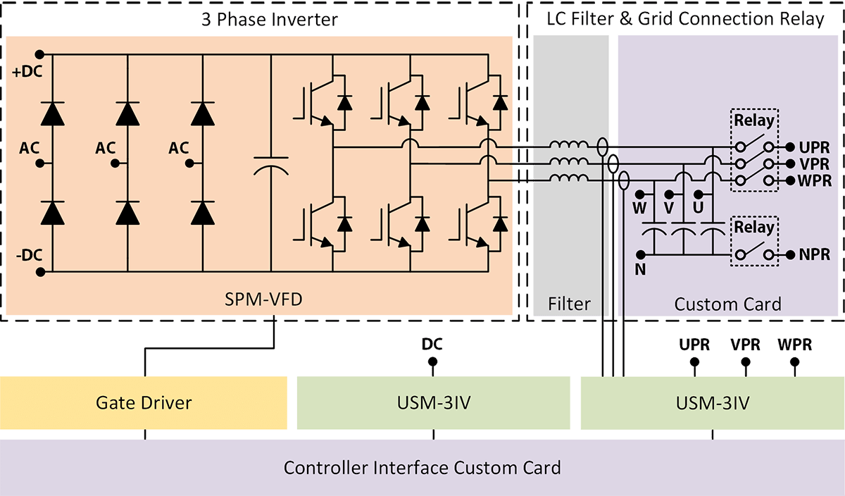 3 Phase Inverter with LC Filter Schematic