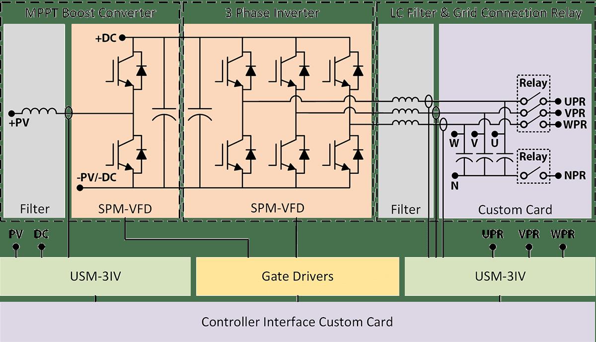 3 Phase Grid-Tie Solar Inverter Schematic