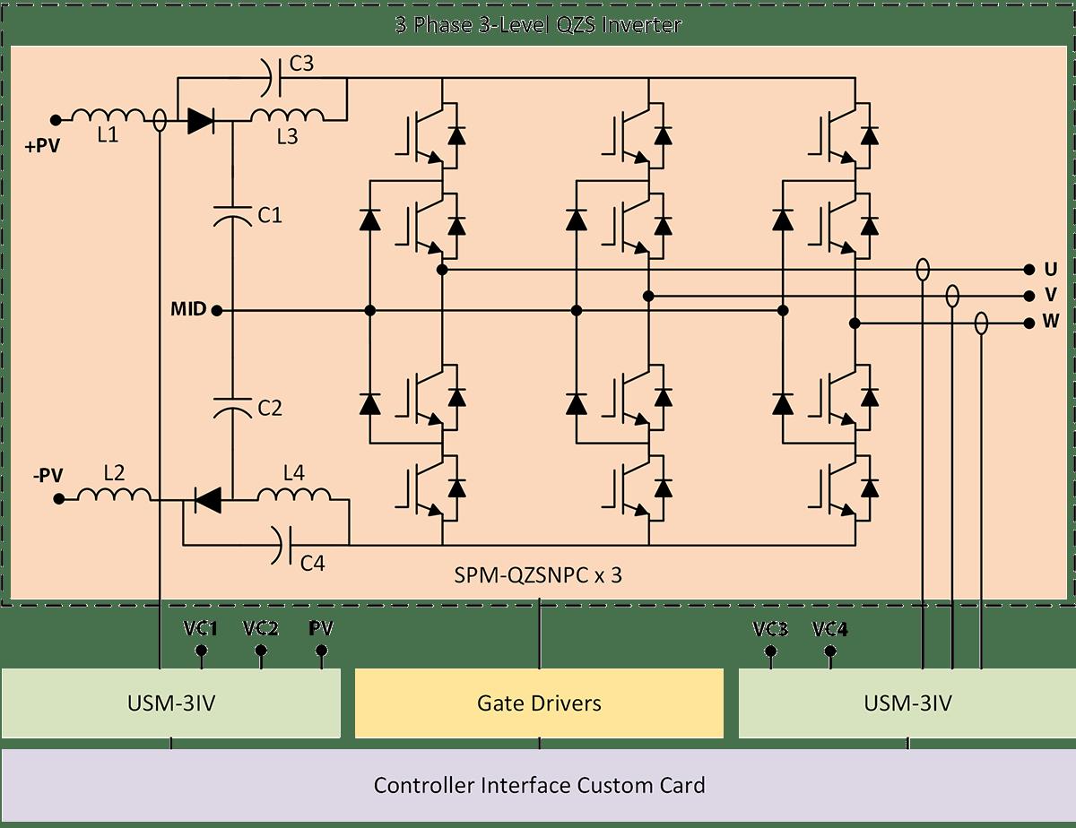 3 Phase Quasi Z-Source Neutral Point Clamped (NPC) Inverter Schematic