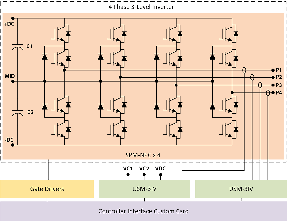 4 Phase Neutral Point Clamped (NPC) Inverter Schematic