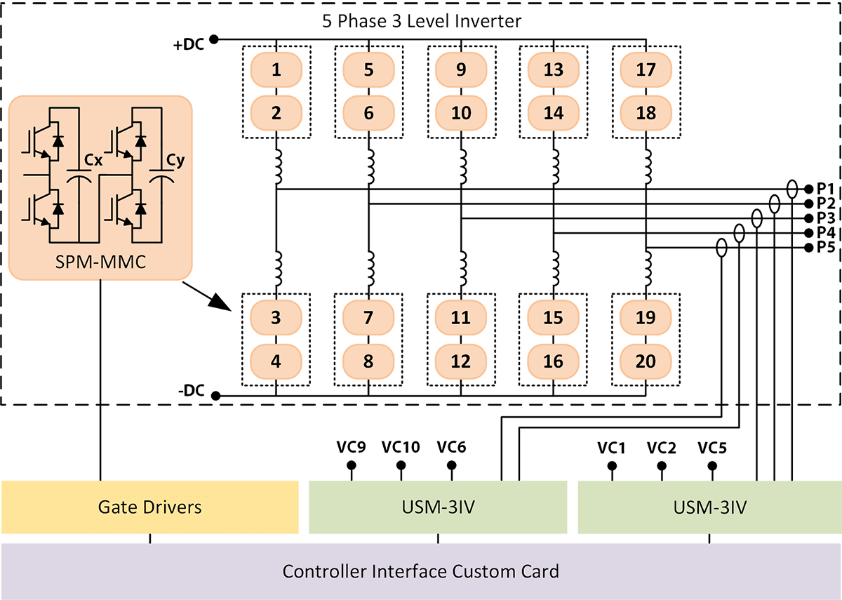 5 Phase MMC System Schematic